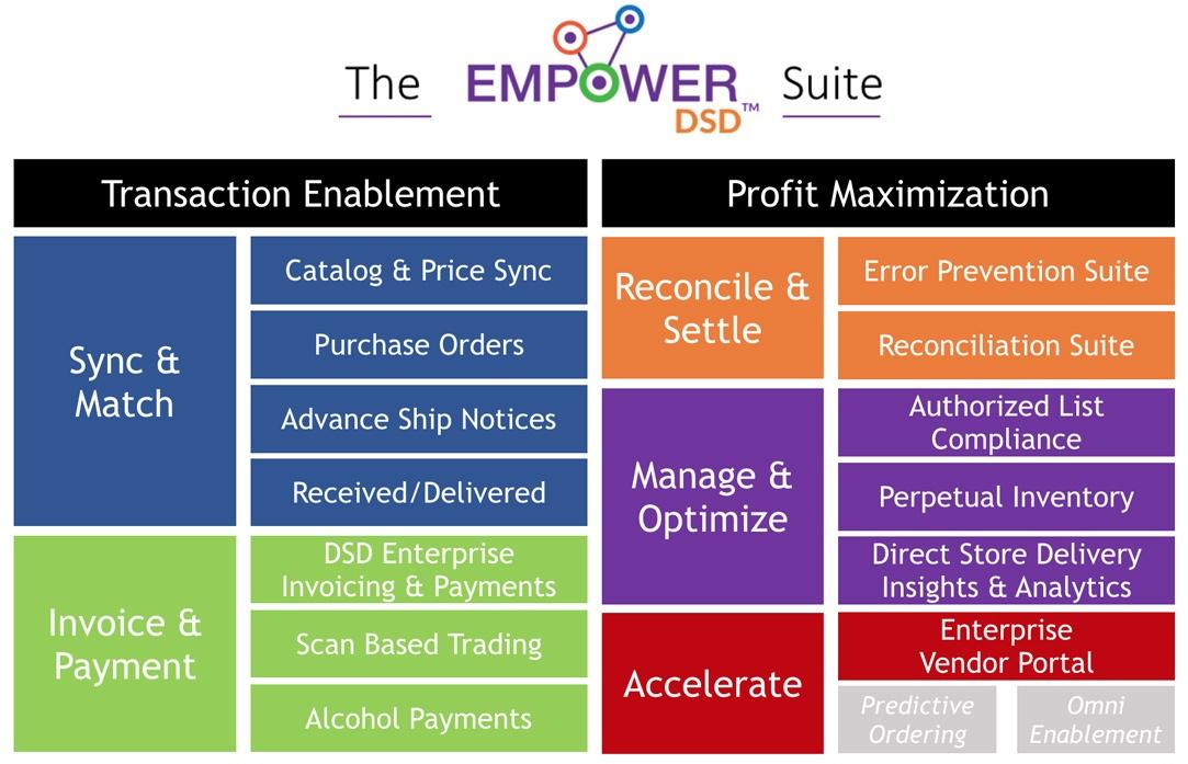 home_empower_dsd.jpg