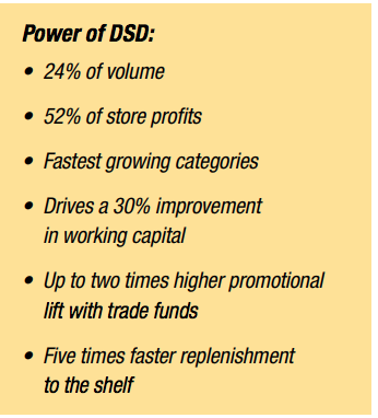 DSD Solutions