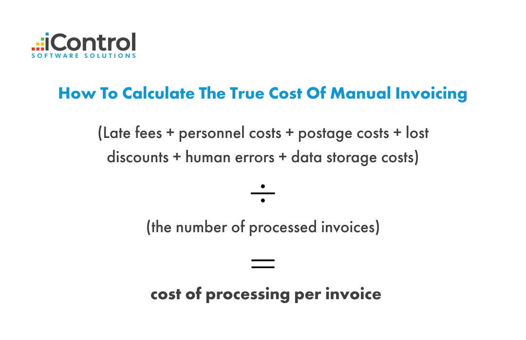 calculate cost of manual invoicing