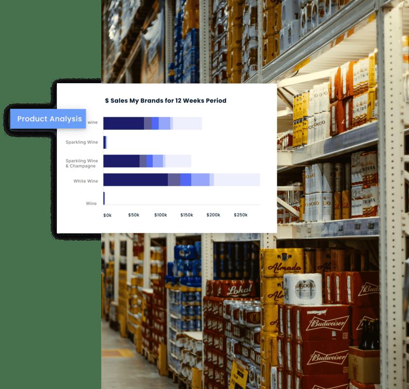 Product Analysis - iControl